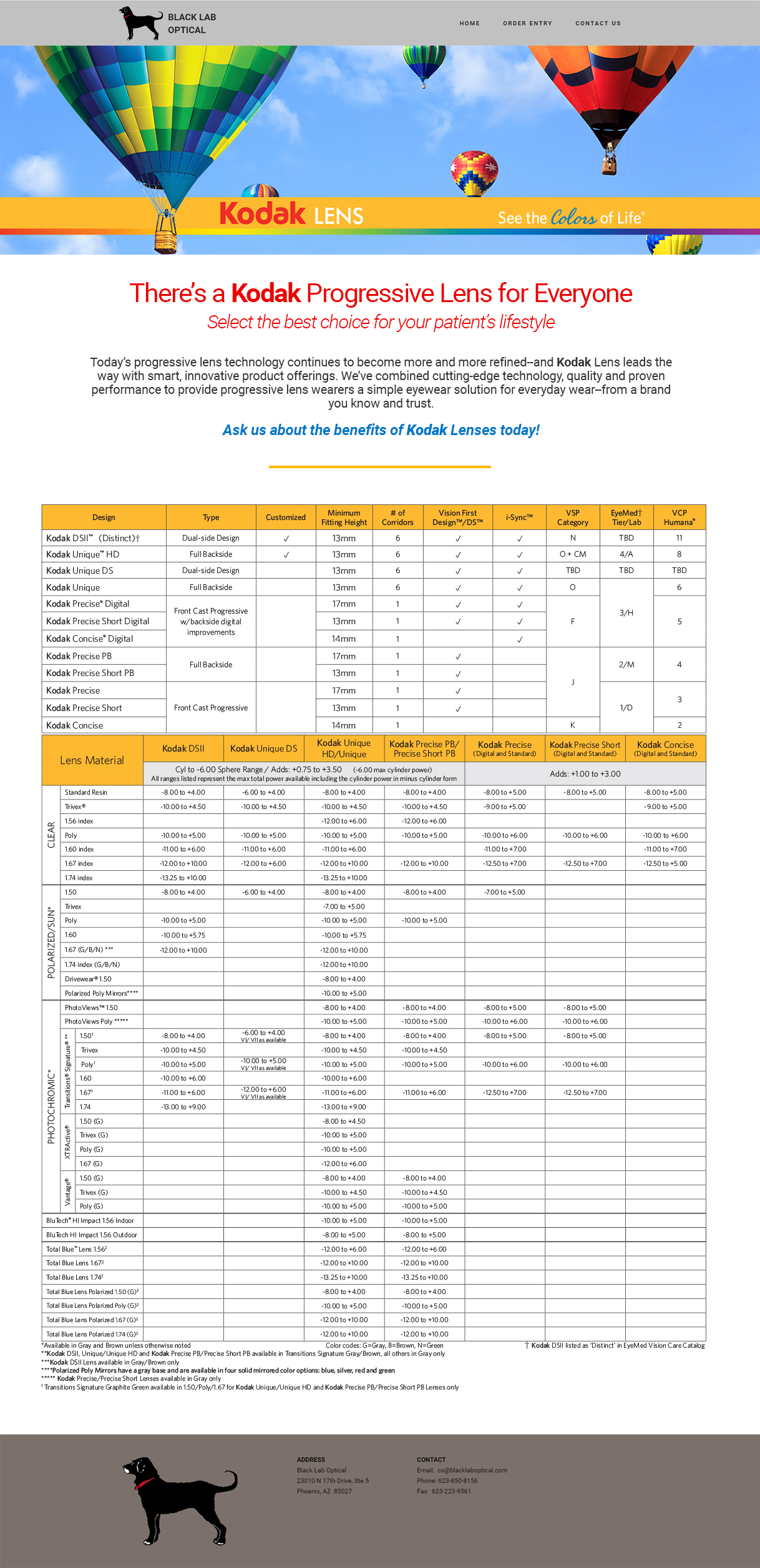 Kodak Lens Availability Page (1)
